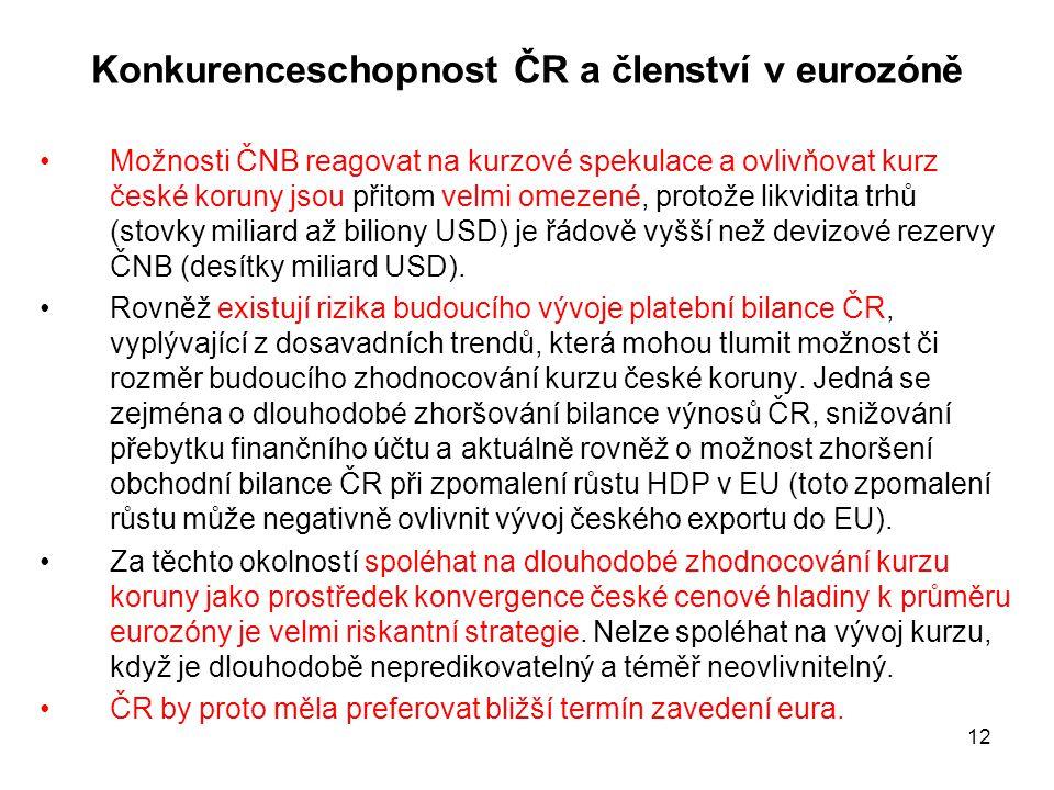 12 Konkurenceschopnost ČR a členství v eurozóně •Možnosti ČNB reagovat na kurzové spekulace a ovlivňovat kurz české koruny jsou přitom velmi omezené, protože likvidita trhů (stovky miliard až biliony USD) je řádově vyšší než devizové rezervy ČNB (desítky miliard USD).