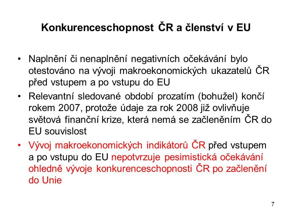 7 Konkurenceschopnost ČR a členství v EU •Naplnění či nenaplnění negativních očekávání bylo otestováno na vývoji makroekonomických ukazatelů ČR před vstupem a po vstupu do EU •Relevantní sledované období prozatím (bohužel) končí rokem 2007, protože údaje za rok 2008 již ovlivňuje světová finanční krize, která nemá se začleněním ČR do EU souvislost •Vývoj makroekonomických indikátorů ČR před vstupem a po vstupu do EU nepotvrzuje pesimistická očekávání ohledně vývoje konkurenceschopnosti ČR po začlenění do Unie