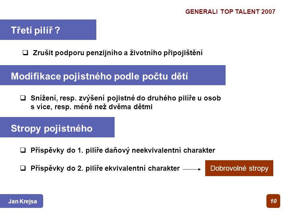 GENERALI TOP TALENT 2007 Jan Krejsa  Zrušit podporu penzijního a životního připojištění 10 Třetí pilíř .