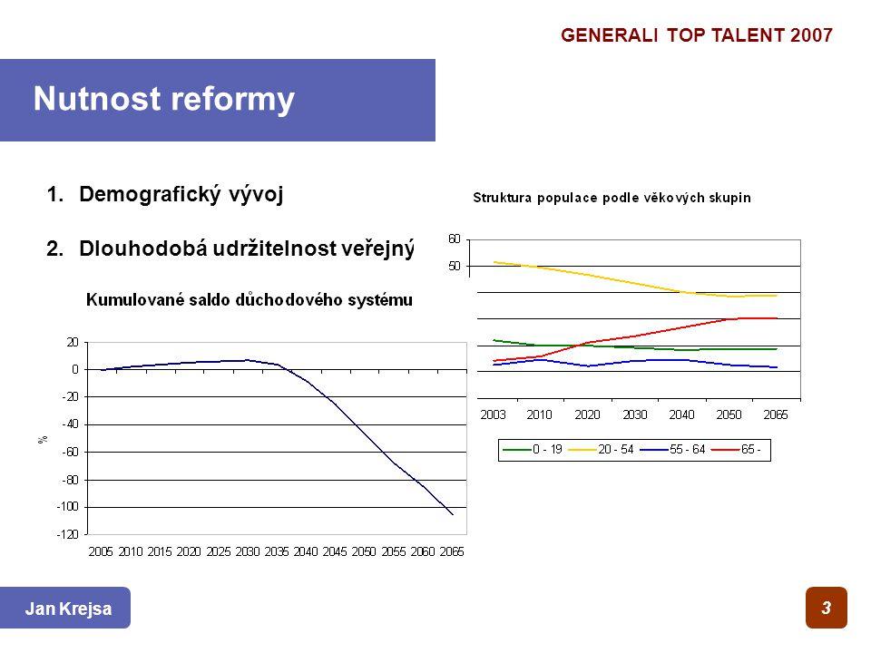 Jan Krejsa 1.Demografický vývoj 2.Dlouhodobá udržitelnost veřejných financí 3.Mezinárodní závazky 3 Nutnost reformy