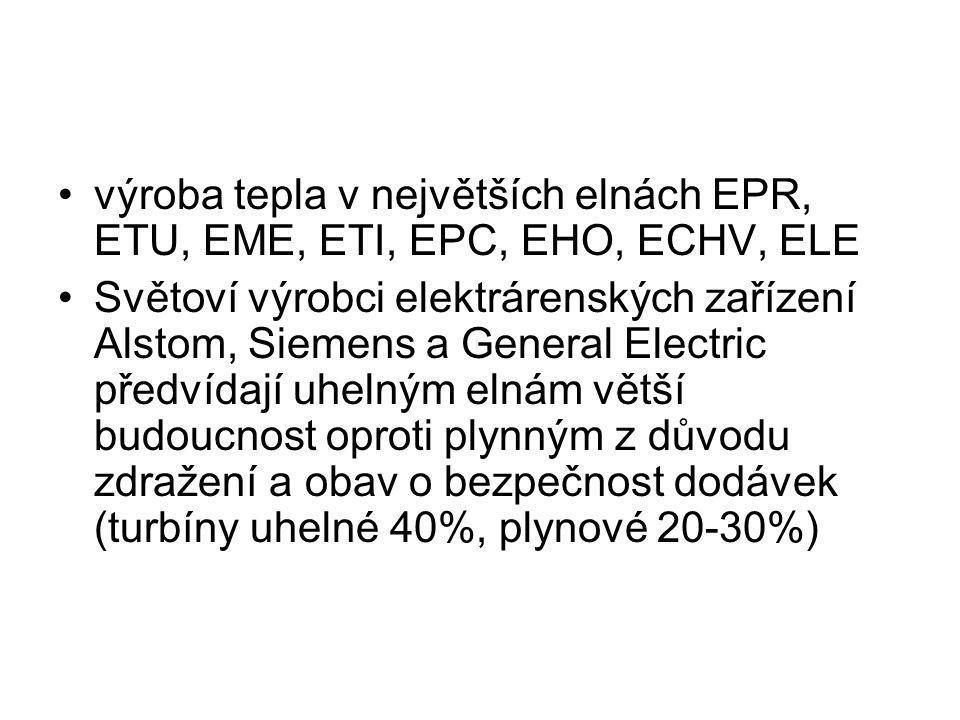 •výroba tepla v největších elnách EPR, ETU, EME, ETI, EPC, EHO, ECHV, ELE •Světoví výrobci elektrárenských zařízení Alstom, Siemens a General Electric předvídají uhelným elnám větší budoucnost oproti plynným z důvodu zdražení a obav o bezpečnost dodávek (turbíny uhelné 40%, plynové 20-30%)