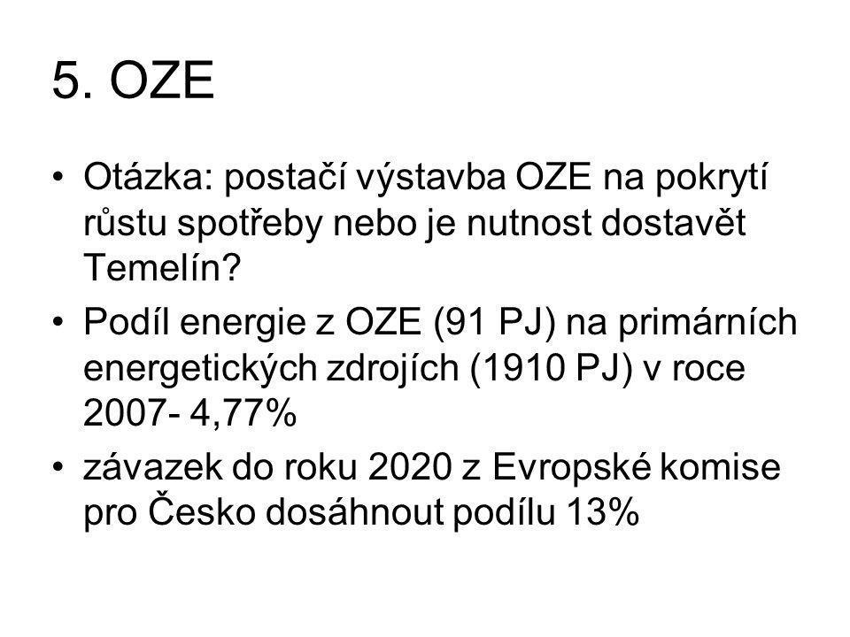 5. OZE •Otázka: postačí výstavba OZE na pokrytí růstu spotřeby nebo je nutnost dostavět Temelín? •Podíl energie z OZE (91 PJ) na primárních energetick