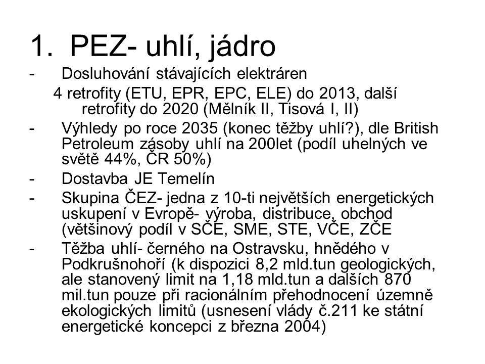 1.PEZ- uhlí, jádro -Dosluhování stávajících elektráren 4 retrofity (ETU, EPR, EPC, ELE) do 2013, další retrofity do 2020 (Mělník II, Tisová I, II) -Výhledy po roce 2035 (konec těžby uhlí?), dle British Petroleum zásoby uhlí na 200let (podíl uhelných ve světě 44%, ČR 50%) -Dostavba JE Temelín -Skupina ČEZ- jedna z 10-ti největších energetických uskupení v Evropě- výroba, distribuce, obchod (většinový podíl v SČE, SME, STE, VČE, ZČE -Těžba uhlí- černého na Ostravsku, hnědého v Podkrušnohoří (k dispozici 8,2 mld.tun geologických, ale stanovený limit na 1,18 mld.tun a dalších 870 mil.tun pouze při racionálním přehodnocení územně ekologických limitů (usnesení vlády č.211 ke státní energetické koncepci z března 2004)