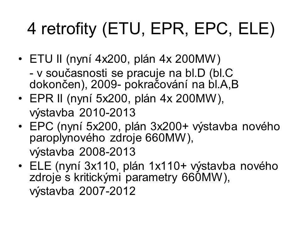 4 retrofity (ETU, EPR, EPC, ELE) •ETU II (nyní 4x200, plán 4x 200MW) - v současnosti se pracuje na bl.D (bl.C dokončen), 2009- pokračování na bl.A,B •EPR II (nyní 5x200, plán 4x 200MW), výstavba 2010-2013 •EPC (nyní 5x200, plán 3x200+ výstavba nového paroplynového zdroje 660MW), výstavba 2008-2013 •ELE (nyní 3x110, plán 1x110+ výstavba nového zdroje s kritickými parametry 660MW), výstavba 2007-2012