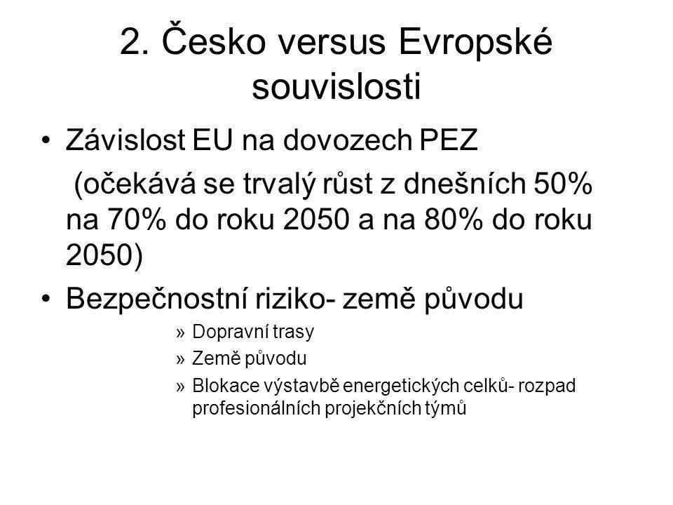 2. Česko versus Evropské souvislosti •Závislost EU na dovozech PEZ (očekává se trvalý růst z dnešních 50% na 70% do roku 2050 a na 80% do roku 2050) •
