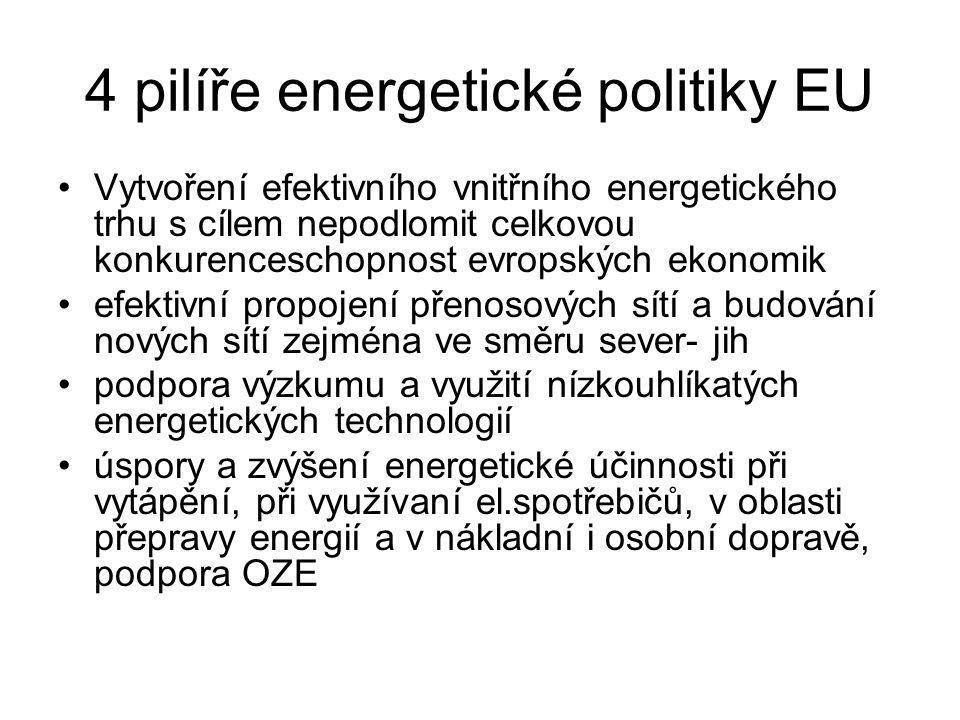 4 pilíře energetické politiky EU •Vytvoření efektivního vnitřního energetického trhu s cílem nepodlomit celkovou konkurenceschopnost evropských ekonomik •efektivní propojení přenosových sítí a budování nových sítí zejména ve směru sever- jih •podpora výzkumu a využití nízkouhlíkatých energetických technologií •úspory a zvýšení energetické účinnosti při vytápění, při využívaní el.spotřebičů, v oblasti přepravy energií a v nákladní i osobní dopravě, podpora OZE
