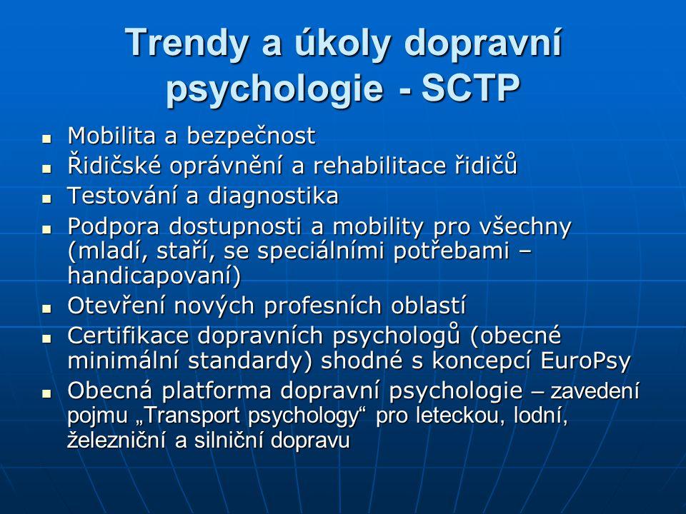 Trendy a úkoly dopravní psychologie - SCTP  Mobilita a bezpečnost  Řidičské oprávnění a rehabilitace řidičů  Testování a diagnostika  Podpora dost