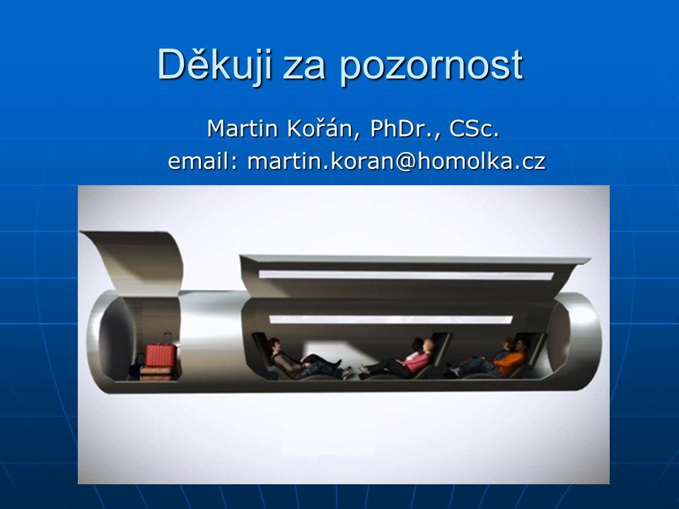 Děkuji za pozornost Martin Kořán, PhDr., CSc. Martin Kořán, PhDr., CSc. email: martin.koran@homolka.cz email: martin.koran@homolka.cz