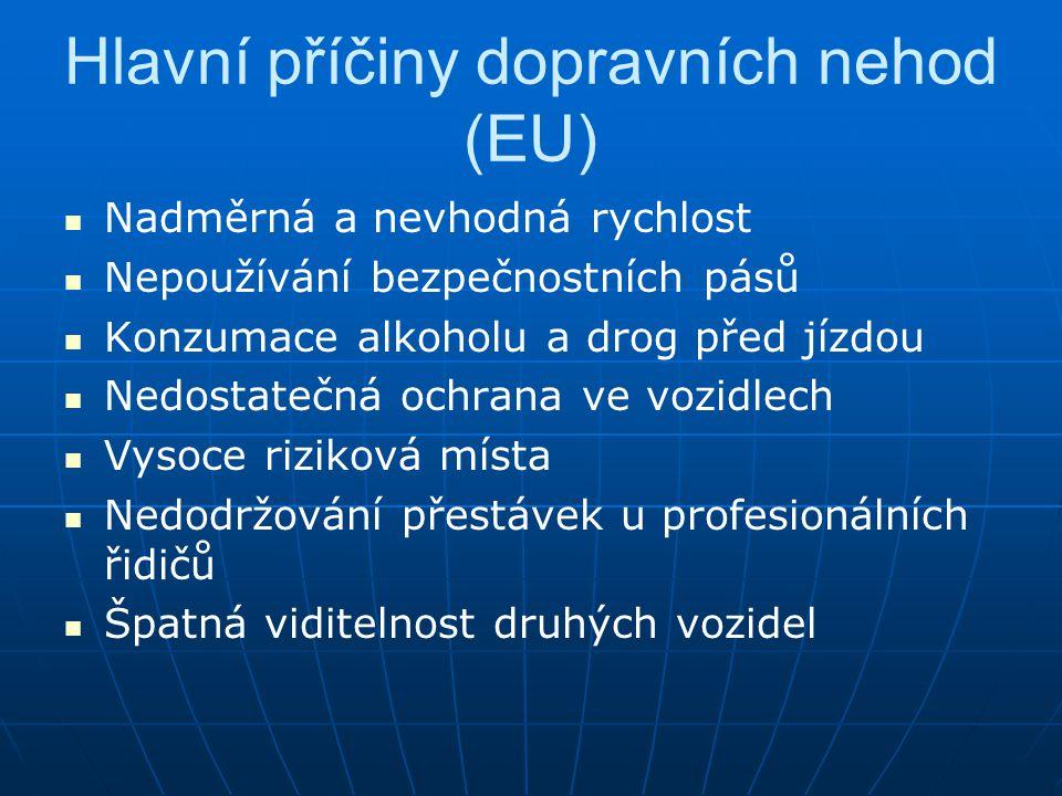 Hlavní příčiny dopravních nehod (EU)   Nadměrná a nevhodná rychlost   Nepoužívání bezpečnostních pásů   Konzumace alkoholu a drog před jízdou 