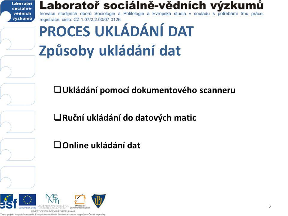 PROCES UKLÁDÁNÍ DAT Způsoby ukládání dat  Ukládání pomocí dokumentového scanneru  Ruční ukládání do datových matic  Online ukládání dat 3