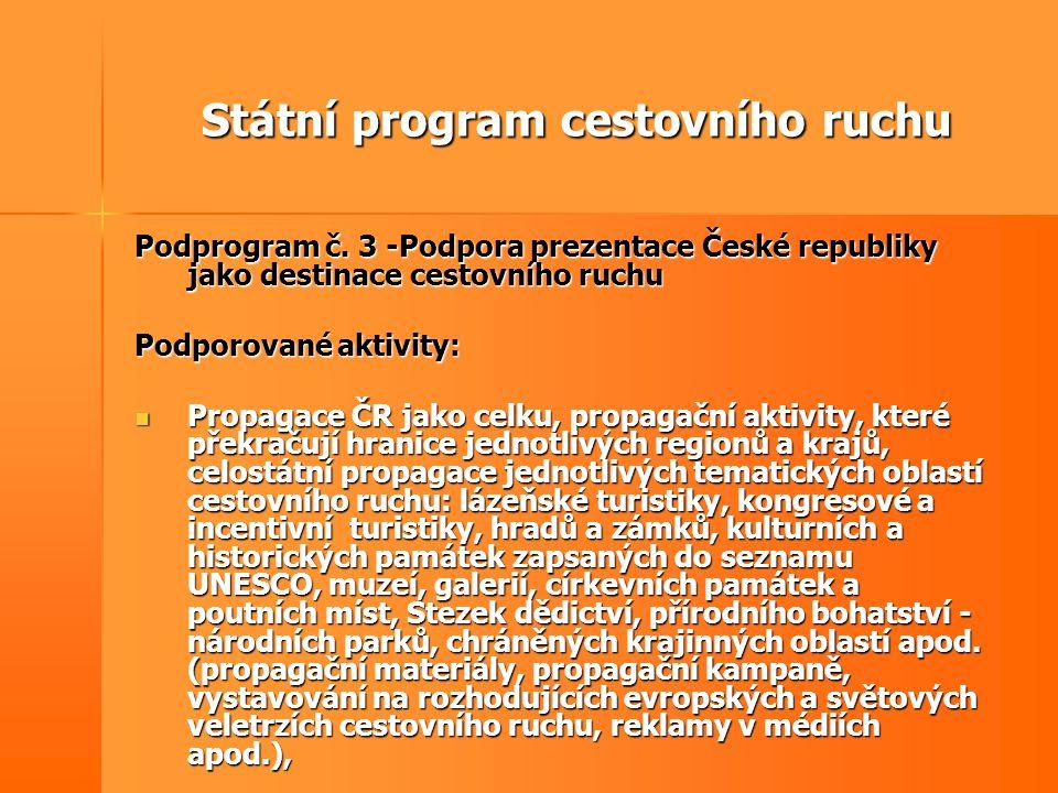 Státní program cestovního ruchu Podprogram č. 3 -Podpora prezentace České republiky jako destinace cestovního ruchu Podporované aktivity:  Propagace