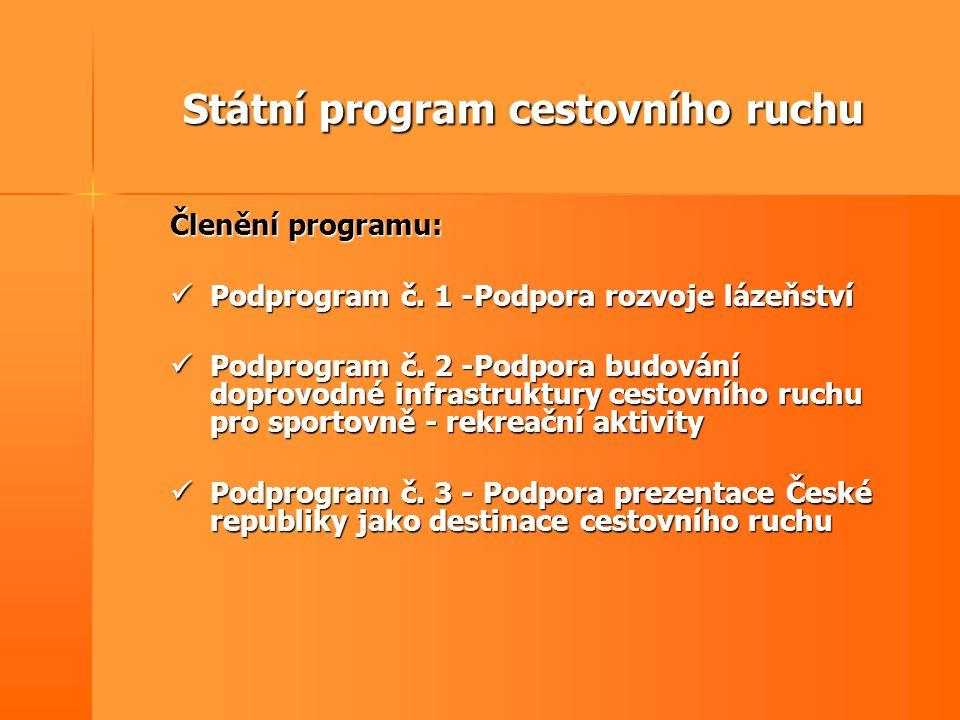 Státní program cestovního ruchu Členění programu:  Podprogram č. 1 -Podpora rozvoje lázeňství  Podprogram č. 2 -Podpora budování doprovodné infrastr