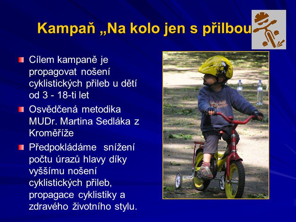 """Kampaň """"Na kolo jen s přilbou"""" Cílem kampaně je propagovat nošení cyklistických přileb u dětí od 3 - 18-ti let Osvědčená metodika MUDr. Martina Sedlák"""