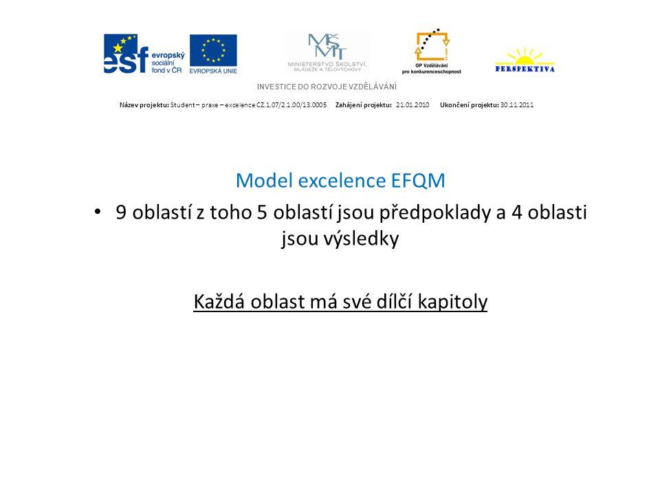 INVESTICE DO ROZVOJE VZDĚLÁVÁNÍ Název projektu: Student – praxe – excelence CZ.1.07/2.1.00/13.0005 Zahájení projektu: 01.01.2010 Ukončení projektu: 30.11.2011 VEDENÍ • KULTURA VEDENÍ (angažovanost vedoucích pracovníků) • ROZVÍJENÍ PROCESŮ ŘÍZENÍ (analyzování a zlepšování) • ZÁKAZNÍCI A PARTNEŘI (vzájemné ovlivňování) • KULTURA CHOVÁNÍ VEDENÍ K LIDEM • MANAGEMENT ZMĚNY (identifikujeme a podporujeme organizační změny) Popis projektu v kapitolách: Inspirace studentů VOŠ napsat projekt (skupina studentů chtěla začít podnikat) Vedoucí pracovníci se angažují ve vzdělávání pro projektové manažery a získávají zkušenosti v realizaci projektů menšího rozsahu Podpora týmové práce zahrnutím do organizačního řádu pro příslušný rok (týmy jdou napříč organizačním řádem)