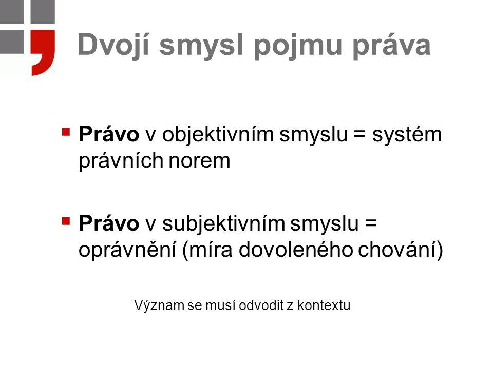 Dvojí smysl pojmu práva  Právo v objektivním smyslu = systém právních norem  Právo v subjektivním smyslu = oprávnění (míra dovoleného chování) Význa