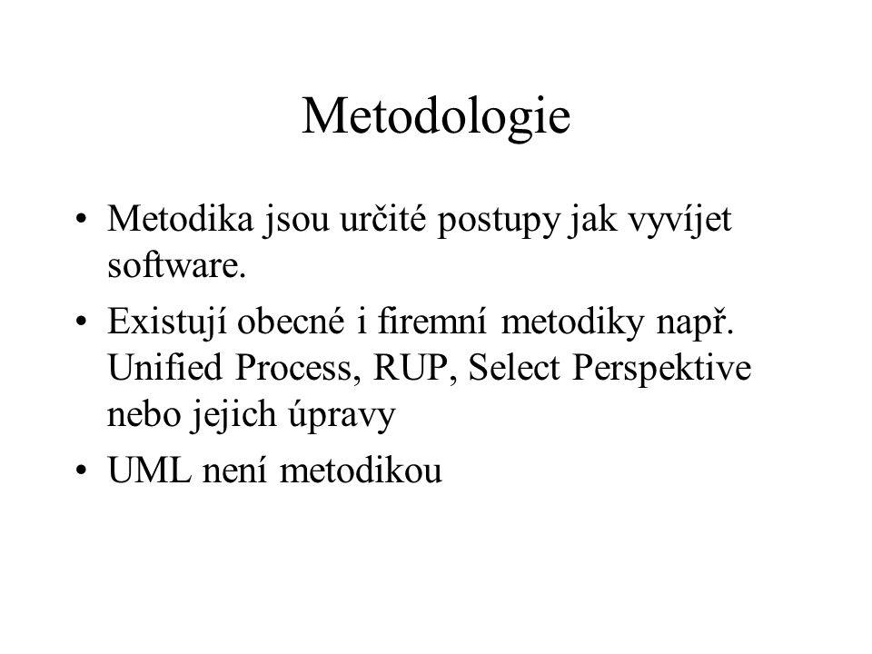 Metodologie •Metodika jsou určité postupy jak vyvíjet software. •Existují obecné i firemní metodiky např. Unified Process, RUP, Select Perspektive neb