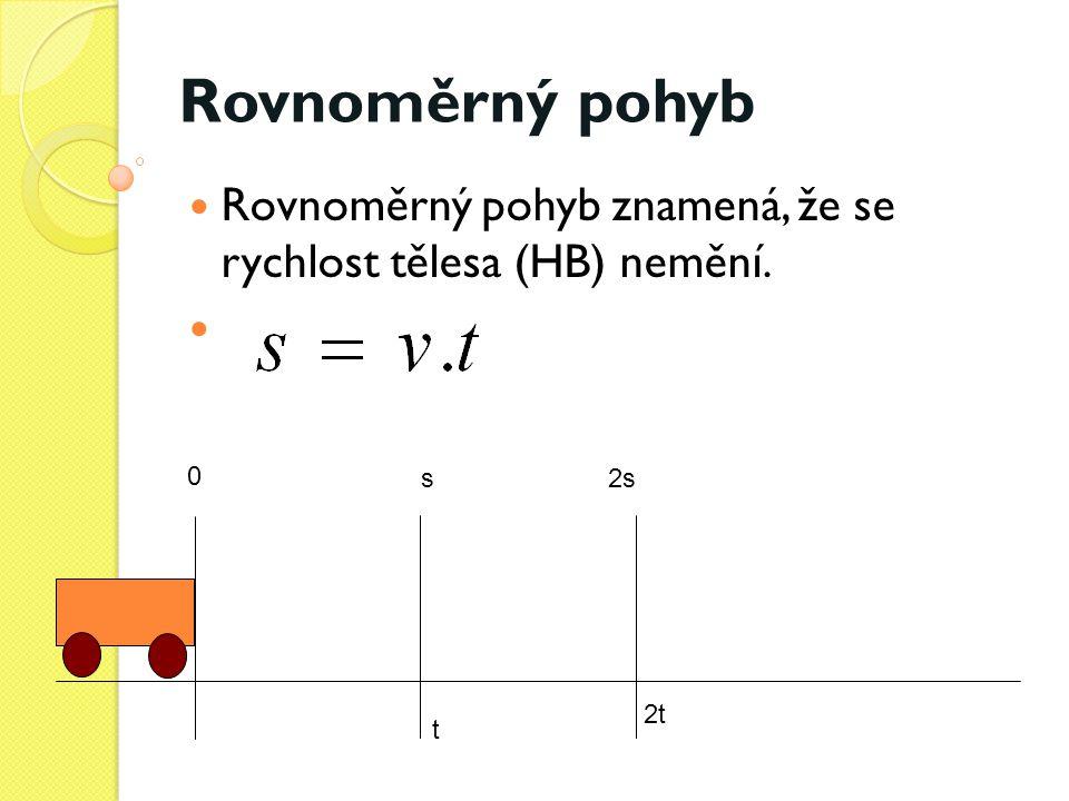 Rovnoměrný pohyb  Rovnoměrný pohyb znamená, že se rychlost tělesa (HB) nemění.  0 s2s t 2t