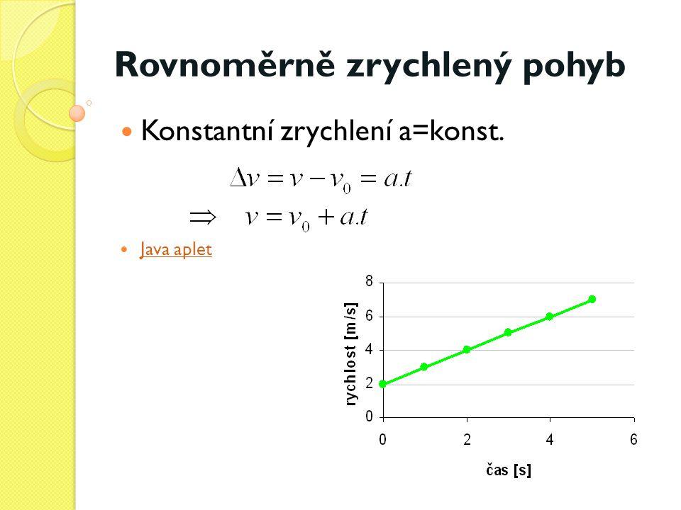 Rovnoměrně zrychlený pohyb  Konstantní zrychlení a=konst.  Java aplet Java aplet