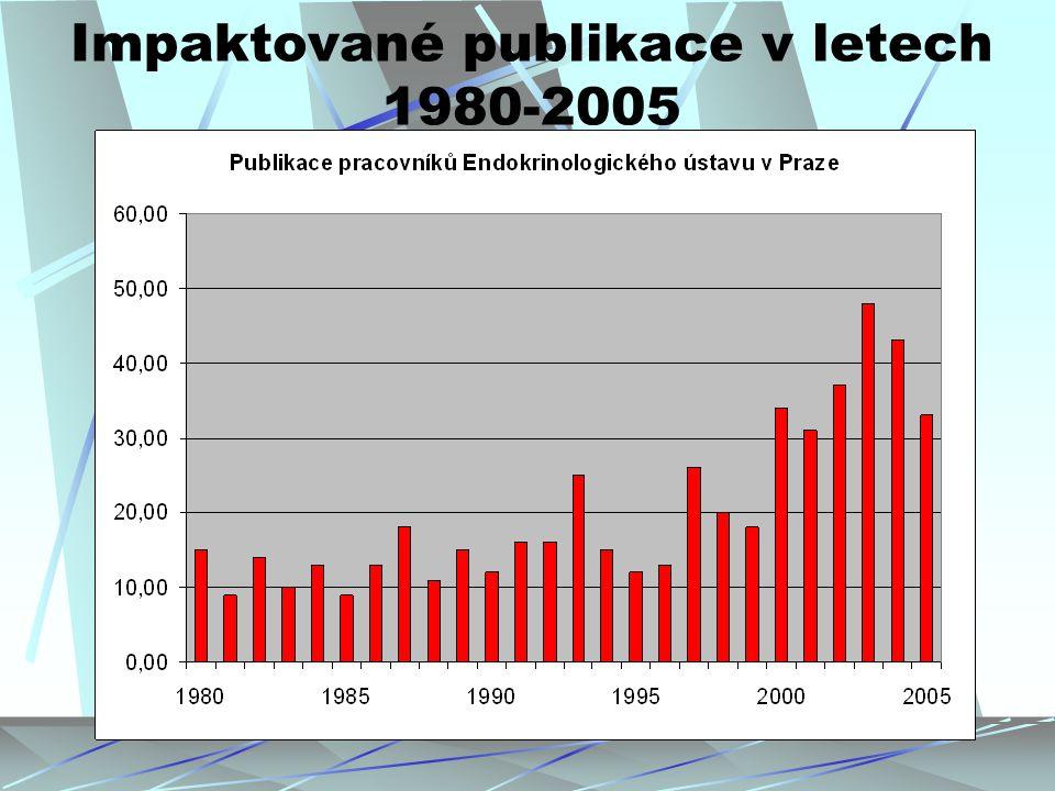 Impaktované publikace v letech 1980-2005