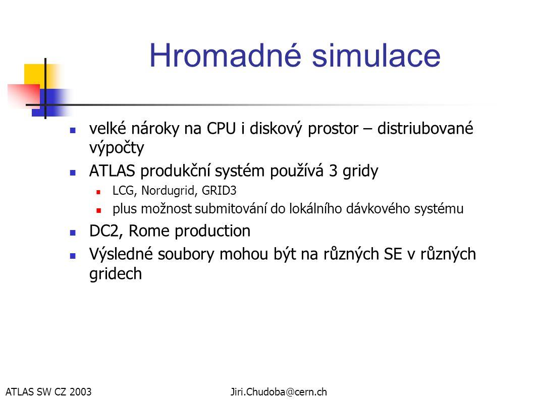 ATLAS SW CZ 2003Jiri.Chudoba@cern.ch Přístup do GRIDu  nutný certifikát, požádat na http://www.cesnet.cz/pki/doc/user-req- guide/ - ukázkahttp://www.cesnet.cz/pki/doc/user-req- guide/  kroky: žádost, ověření, registrace, konverze certifikátu, import do browseru  registrace v ATLAS VO - http://lcg-registrar.cern.ch/http://lcg-registrar.cern.ch/  celý proces lze zvládnout do 1 týdne (mimo období dovolených  )  přístup k UI – lxplus, ui.farm.particle.cz, lokální instalace