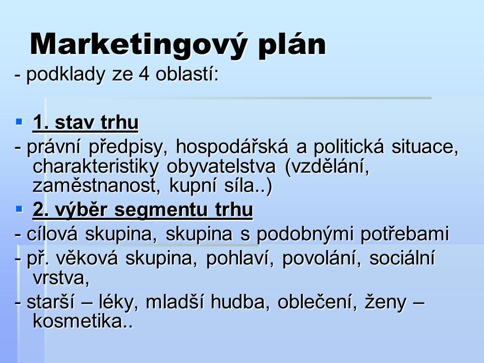 Marketingový plán - podklady ze 4 oblastí:  1. stav trhu - právní předpisy, hospodářská a politická situace, charakteristiky obyvatelstva (vzdělání,