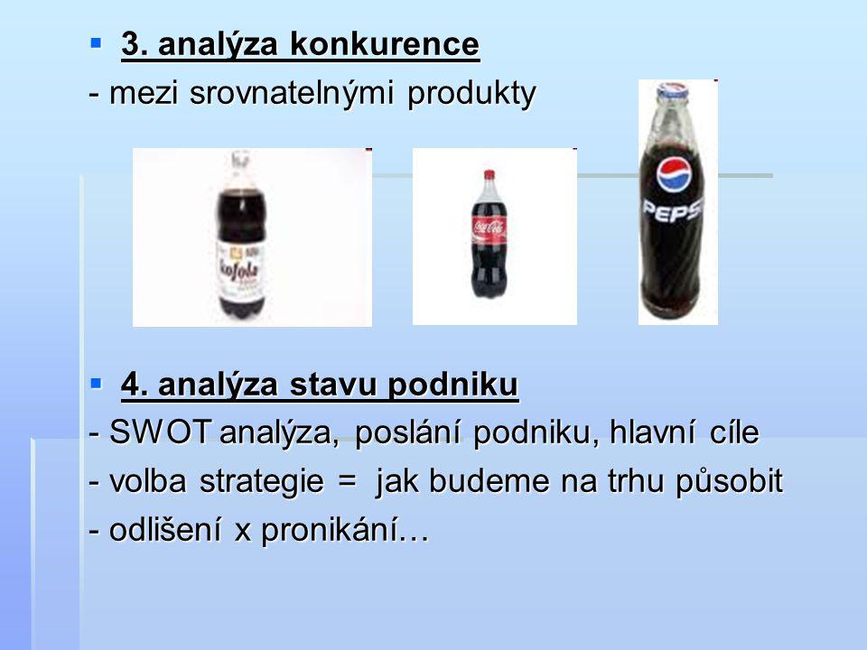  3. analýza konkurence - mezi srovnatelnými produkty  4. analýza stavu podniku - SWOT analýza, poslání podniku, hlavní cíle - volba strategie = jak
