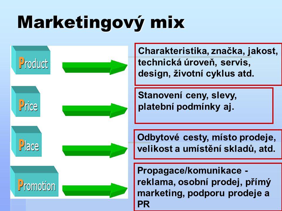 Marketingový mix Charakteristika, značka, jakost, technická úroveň, servis, design, životní cyklus atd. Stanovení ceny, slevy, platební podmínky aj. O