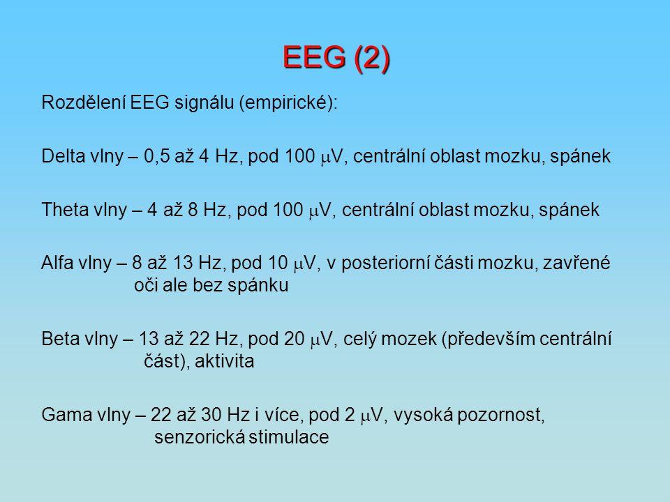 EEG (2) Rozdělení EEG signálu (empirické): Delta vlny – 0,5 až 4 Hz, pod 100  V, centrální oblast mozku, spánek Theta vlny – 4 až 8 Hz, pod 100  V,