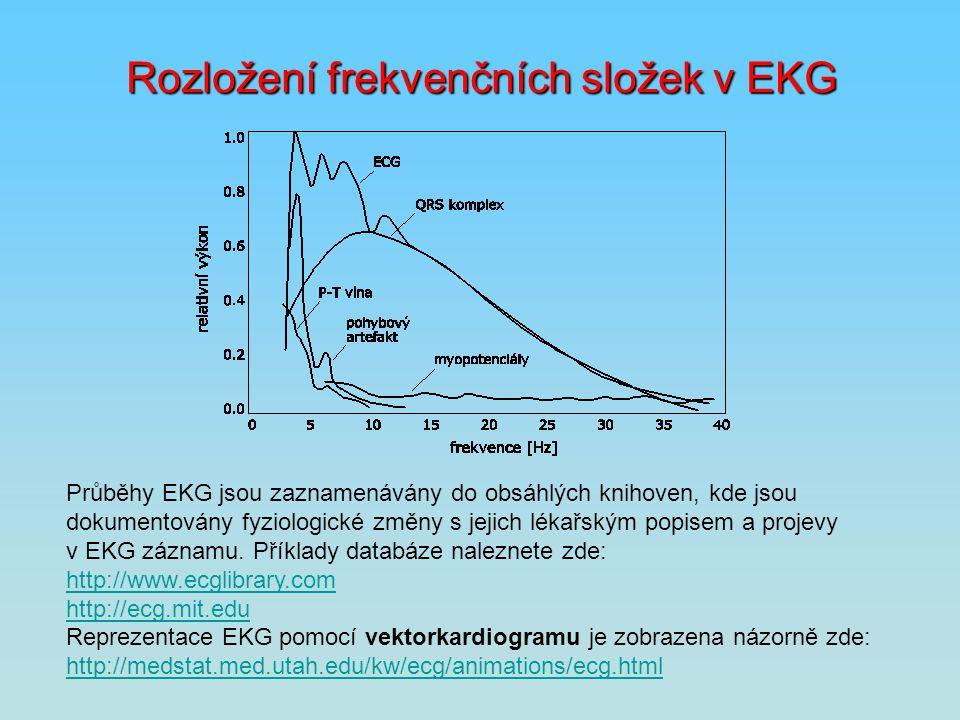 Rozložení frekvenčních složek v EKG Průběhy EKG jsou zaznamenávány do obsáhlých knihoven, kde jsou dokumentovány fyziologické změny s jejich lékařským
