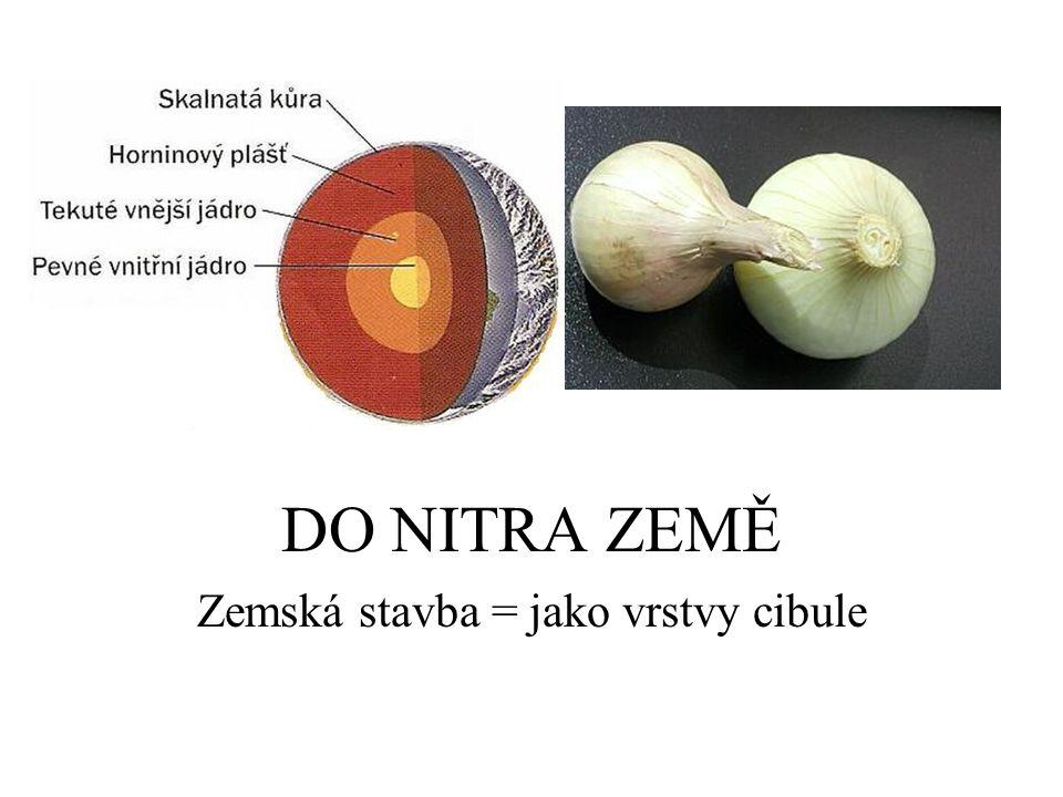 DO NITRA ZEMĚ Zemská stavba = jako vrstvy cibule