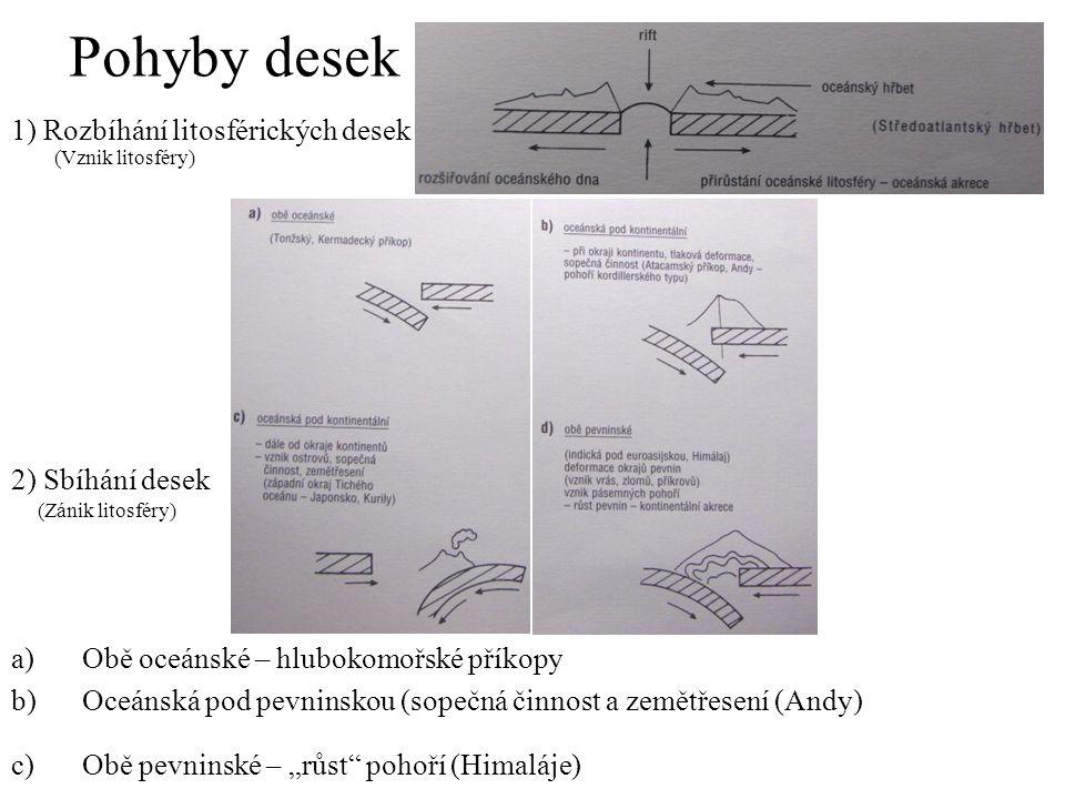 Pohyby desek 1) Rozbíhání litosférických desek 2) Sbíhání desek a)Obě oceánské – hlubokomořské příkopy b)Oceánská pod pevninskou (sopečná činnost a ze