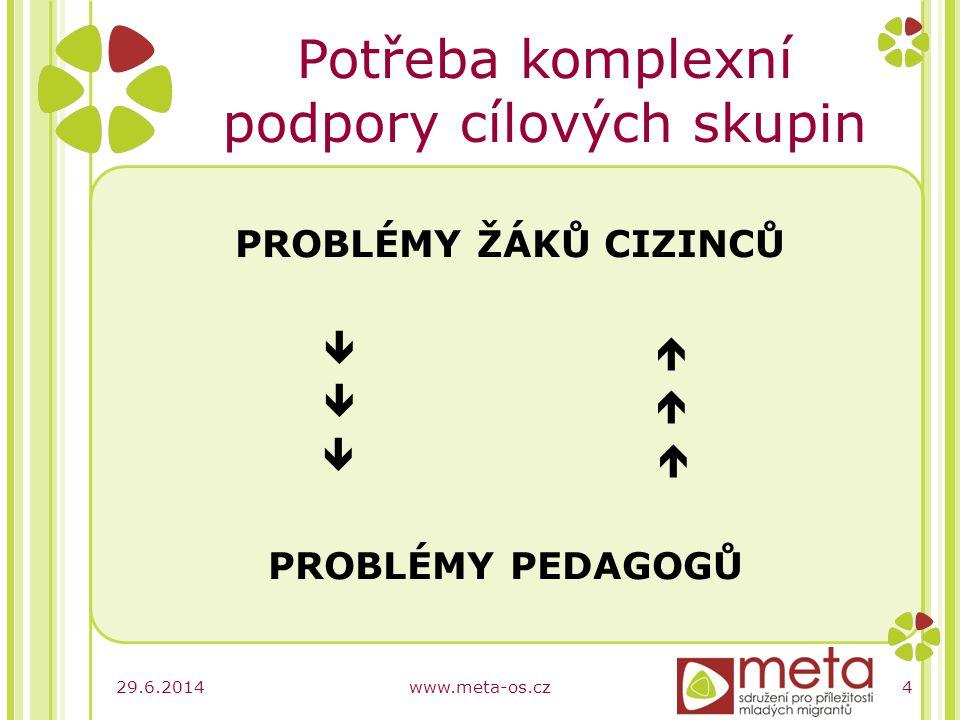 29.6.2014www.meta-os.cz4 Potřeba komplexní podpory cílových skupin PROBLÉMY ŽÁKŮ CIZINCŮ  PROBLÉMY PEDAGOGŮ