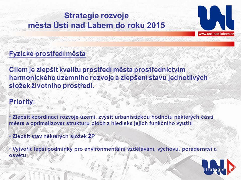 Strategie rozvoje města Ústí nad Labem do roku 2015 Fyzické prostředí města Cílem je zlepšit kvalitu prostředí města prostřednictvím harmonického územního rozvoje a zlepšení stavu jednotlivých složek životního prostředí.