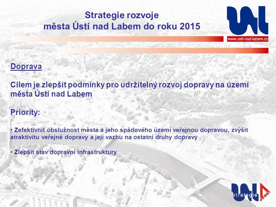 Strategie rozvoje města Ústí nad Labem do roku 2015 Doprava Cílem je zlepšit podmínky pro udržitelný rozvoj dopravy na území města Ústí nad Labem Prio