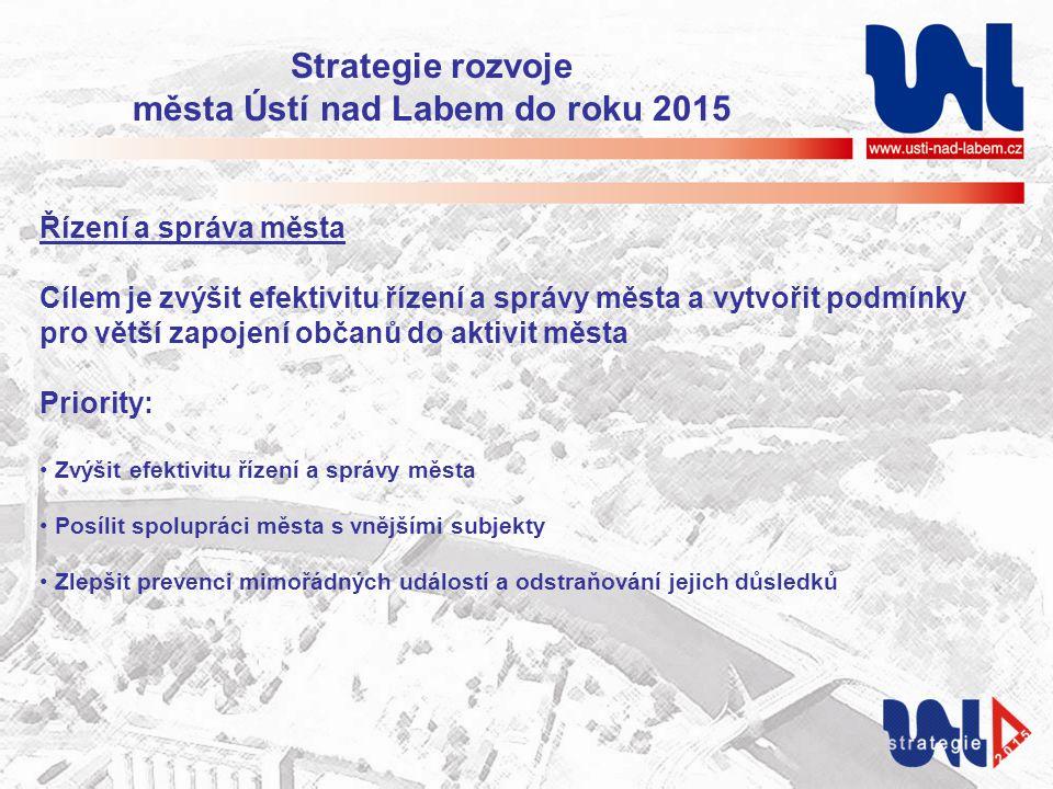 Strategie rozvoje města Ústí nad Labem do roku 2015 Řízení a správa města Cílem je zvýšit efektivitu řízení a správy města a vytvořit podmínky pro vět