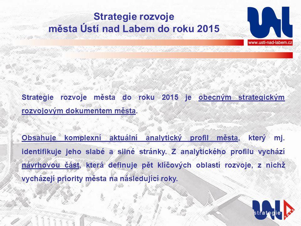 Strategie rozvoje města Ústí nad Labem do roku 2015 Strategie rozvoje města do roku 2015 je obecným strategickým rozvojovým dokumentem města. Obsahuje