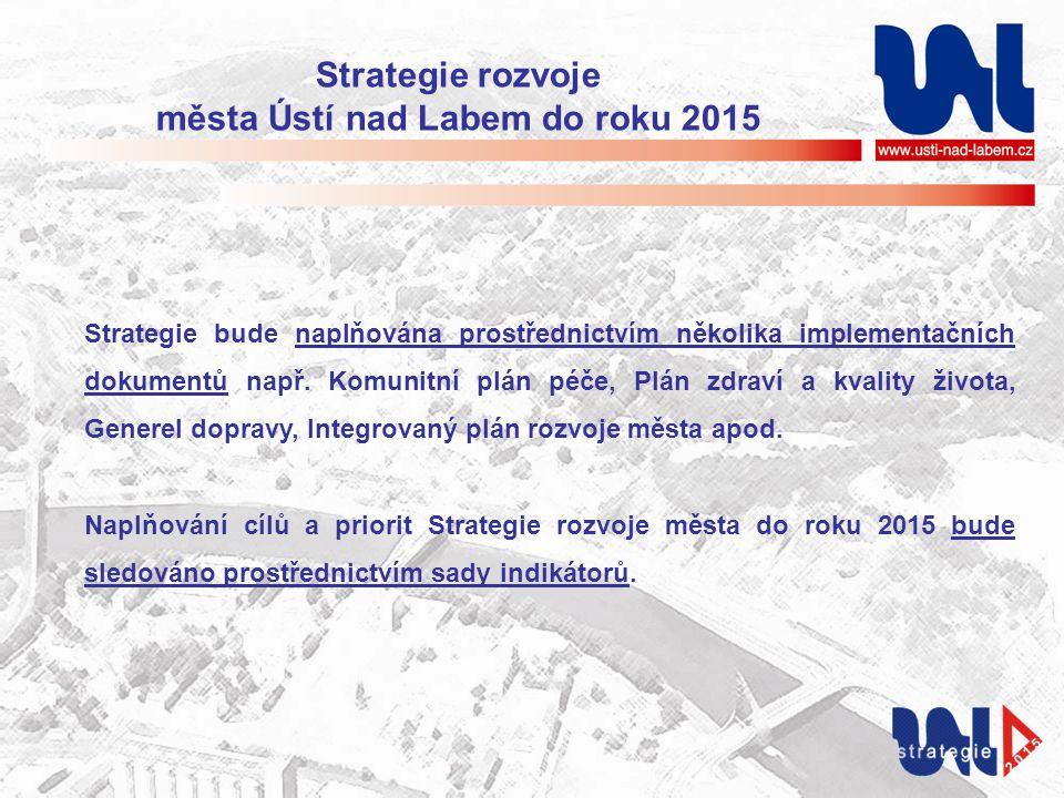 Strategie rozvoje města Ústí nad Labem do roku 2015 Strategie bude naplňována prostřednictvím několika implementačních dokumentů např. Komunitní plán