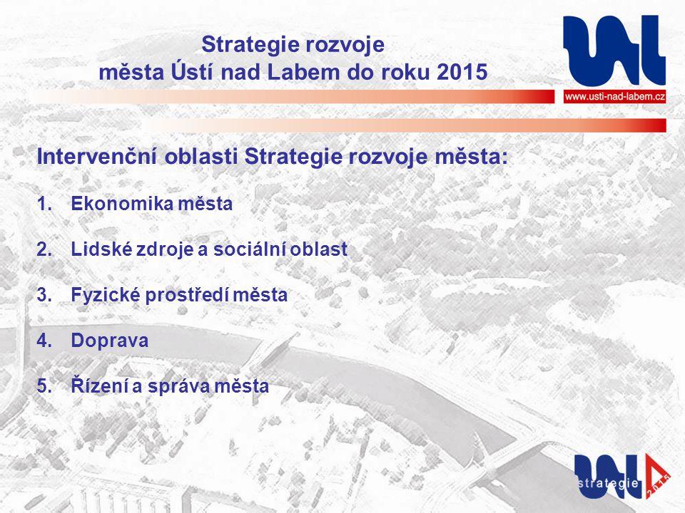 Intervenční oblasti Strategie rozvoje města: 1.Ekonomika města 2.Lidské zdroje a sociální oblast 3.Fyzické prostředí města 4.Doprava 5.Řízení a správa