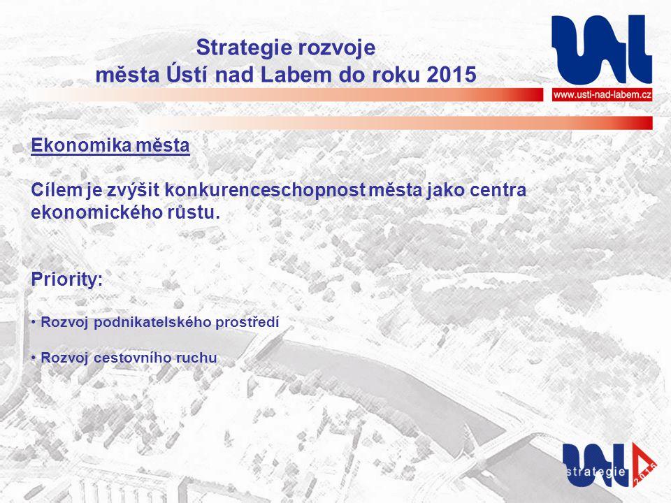 Ekonomika města Cílem je zvýšit konkurenceschopnost města jako centra ekonomického růstu.