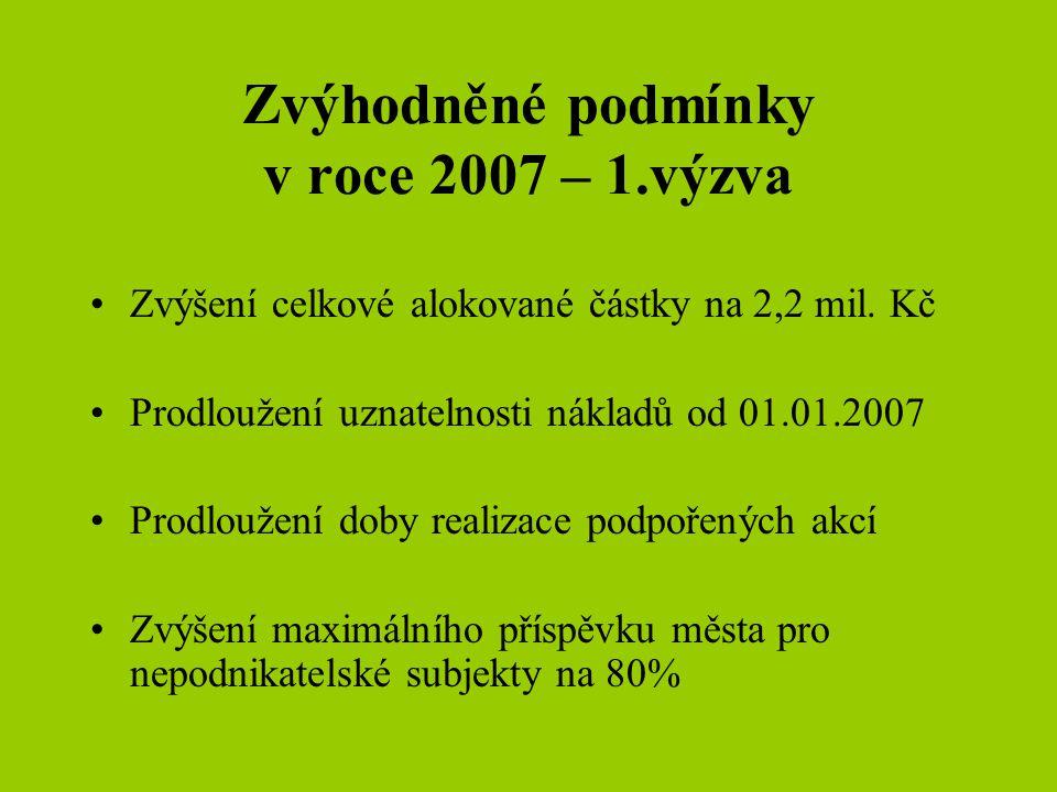 Administrátor grantového programu Občanské sdružení INKANO Písek Píseckého 131, 397 01 Písek, Tel.: 382 210 319, granty@inkano.cz, www.granty.inkano.cz