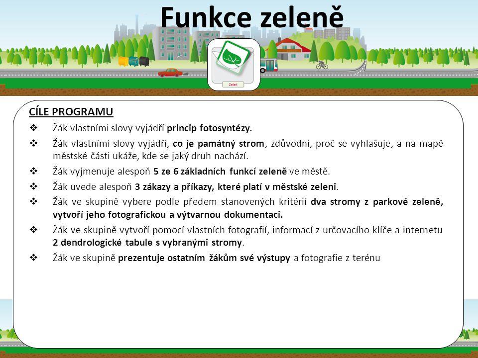Funkce zeleně CÍLE PROGRAMU  Žák vlastními slovy vyjádří princip fotosyntézy.  Žák vlastními slovy vyjádří, co je památný strom, zdůvodní, proč se v