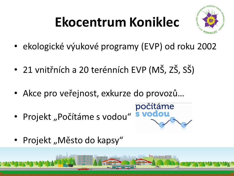 Ekocentrum Koniklec • ekologické výukové programy (EVP) od roku 2002 • 21 vnitřních a 20 terénních EVP (MŠ, ZŠ, SŠ) • Akce pro veřejnost, exkurze do p