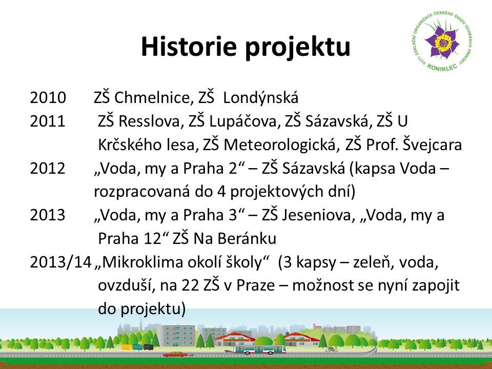 Historie projektu 2010 ZŠ Chmelnice, ZŠ Londýnská 2011 ZŠ Resslova, ZŠ Lupáčova, ZŠ Sázavská, ZŠ U Krčského lesa, ZŠ Meteorologická, ZŠ Prof. Švejcara