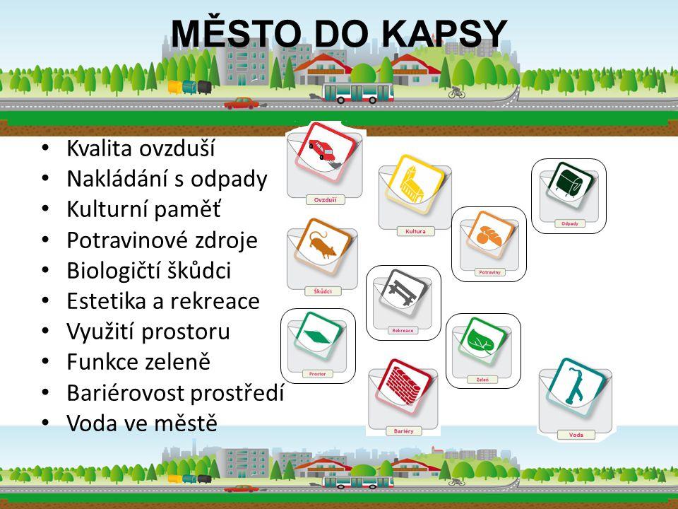MĚSTO DO KAPSY • Kvalita ovzduší • Nakládání s odpady • Kulturní paměť • Potravinové zdroje • Biologičtí škůdci • Estetika a rekreace • Využití prosto