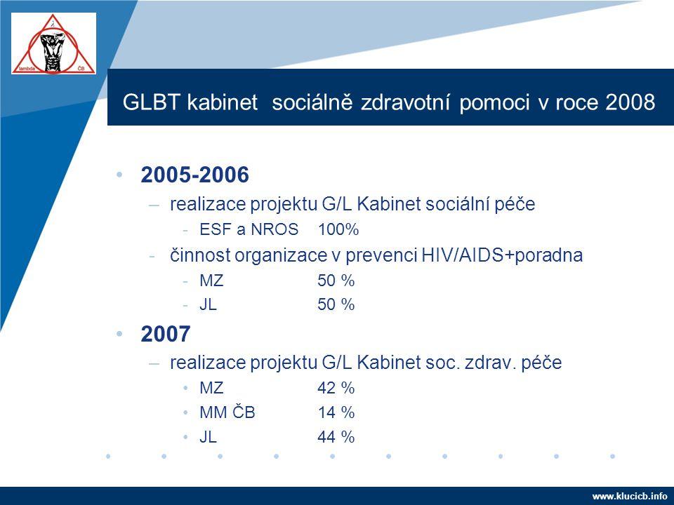 Company LOGO www.company.com GLBT kabinet sociálně zdravotní pomoci v roce 2008 •2005-2006 –realizace projektu G/L Kabinet sociální péče -ESF a NROS 1