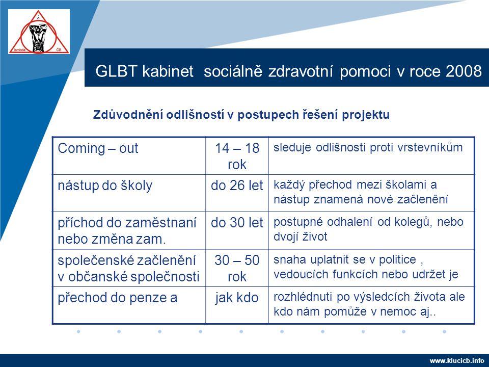 Company LOGO www.company.com GLBT kabinet sociálně zdravotní pomoci v roce 2008 www.klucicb.info Zdůvodnění odlišností v postupech řešení projektu Com