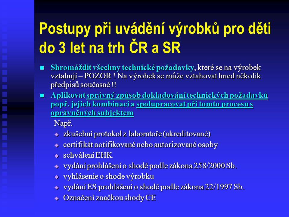Postupy při uvádění výrobků pro děti do 3 let na trh ČR a SR  Shromáždit všechny technické požadavky, které se na výrobek vztahují – POZOR .