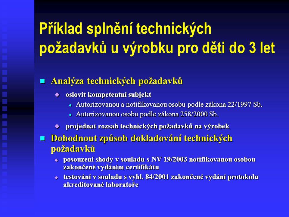 Příklad splnění technických požadavků u výrobku pro děti do 3 let  Analýza technických požadavků  oslovit kompetentní subjekt  Autorizovanou a notifikovanou osobu podle zákona 22/1997 Sb.
