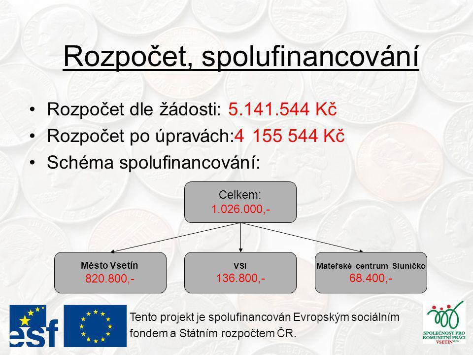 Rozpočet, spolufinancování •Rozpočet dle žádosti: 5.141.544 Kč •Rozpočet po úpravách:4 155 544 Kč •Schéma spolufinancování: Tento projekt je spolufinancován Evropským sociálním fondem a Státním rozpočtem ČR.