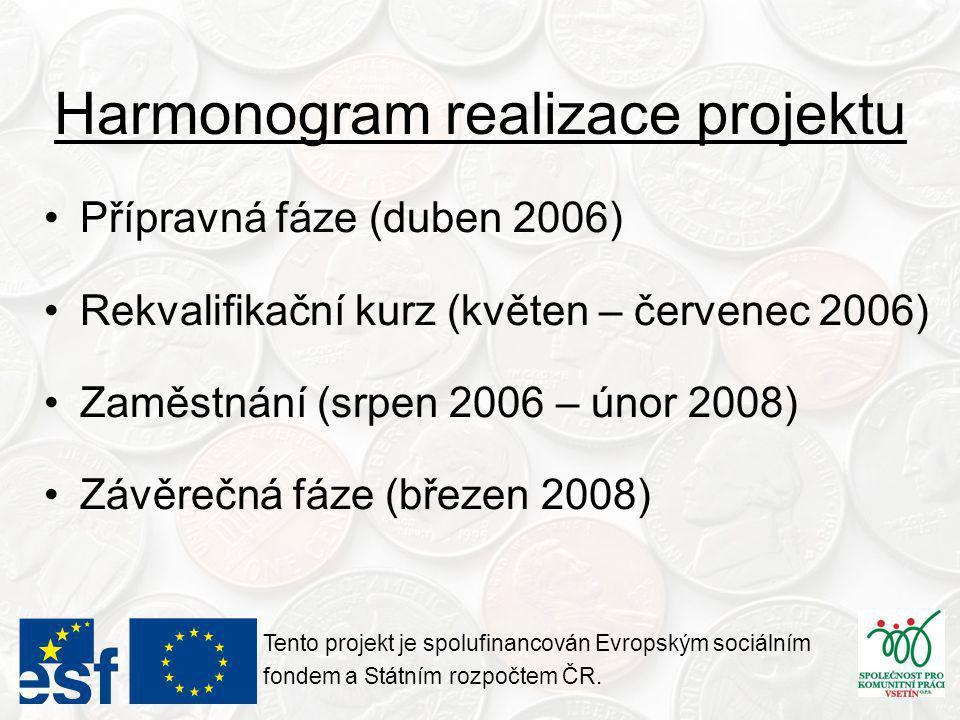 Realizace projektu – přípravná fáze (duben 2006) •Vytvoření realizačního týmu projektu.